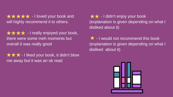 rating system purple